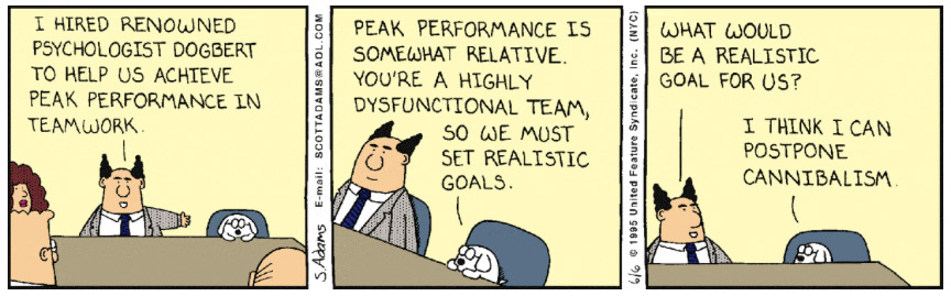 Five Dsyfunctions Of A Team Dilbert Dysfunctional