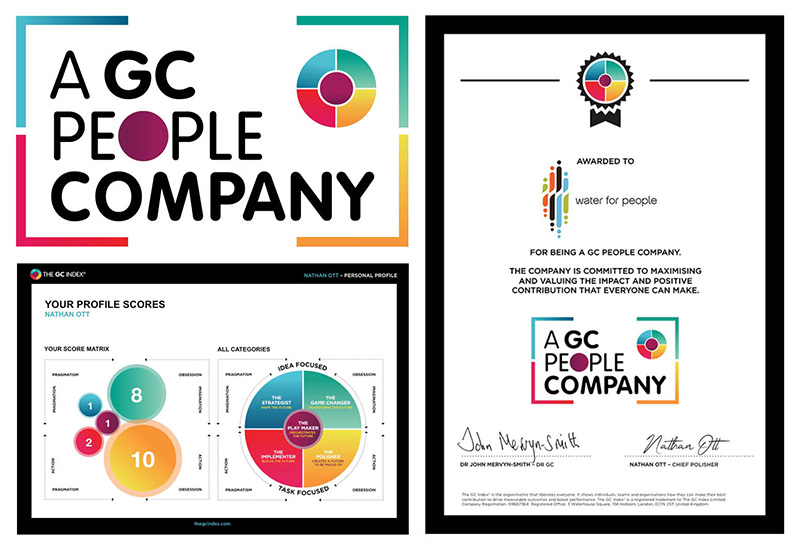 GC Index - People Company