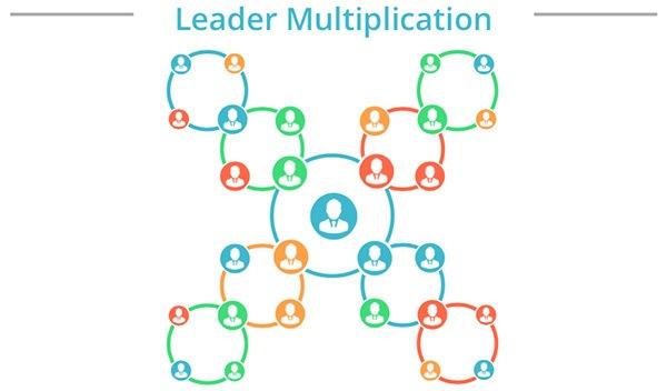 Leader Multiplication