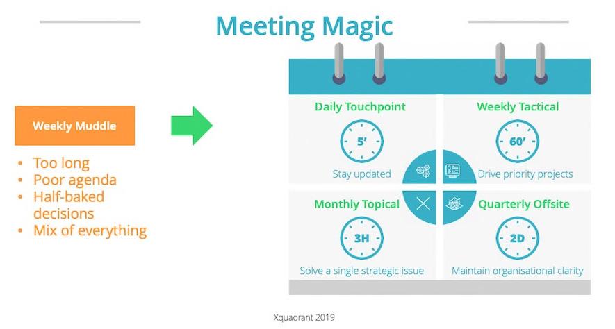 Xquarant - Meeting Magic